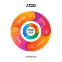 ATDD_new.jpg