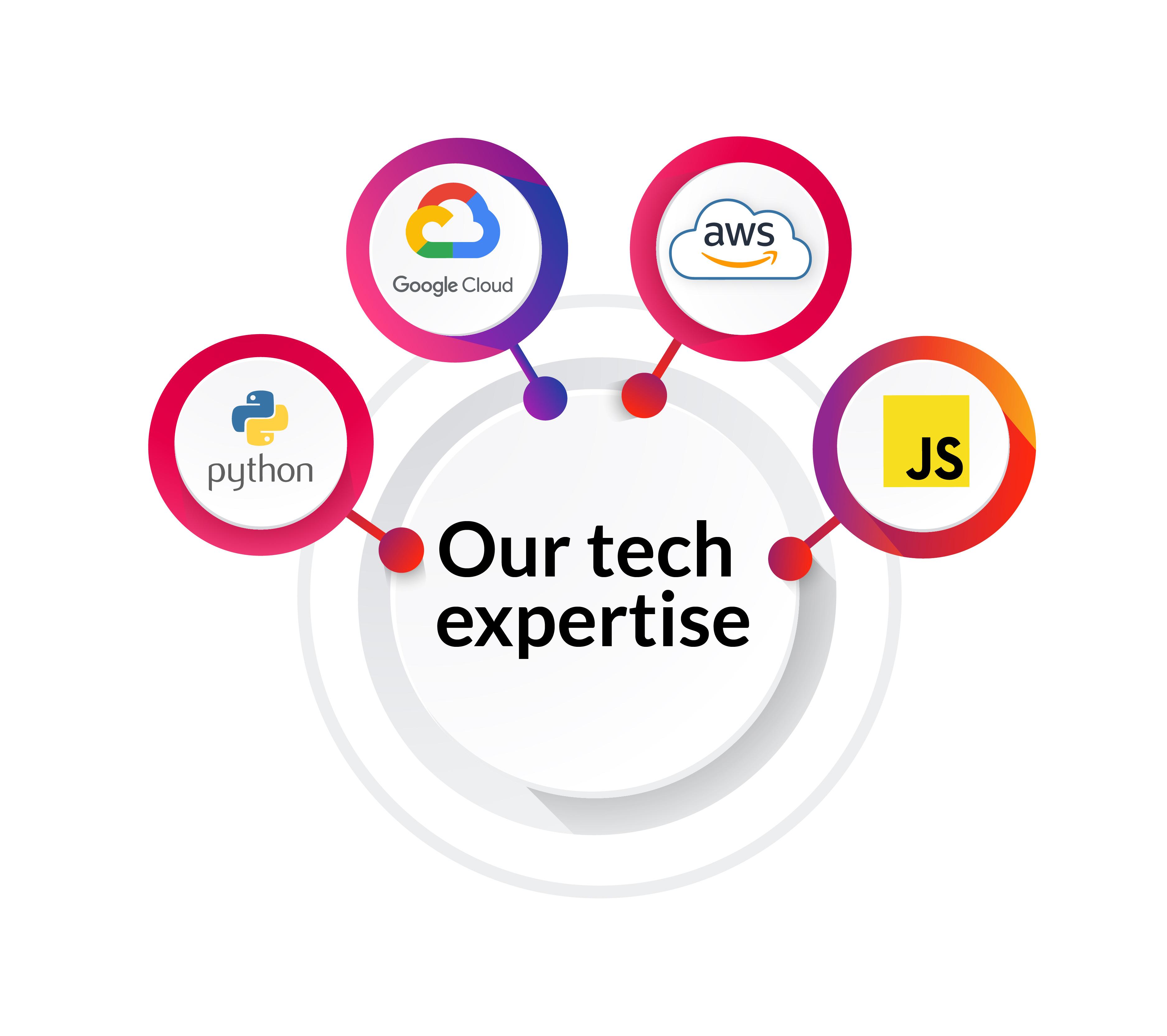 Tech expertise