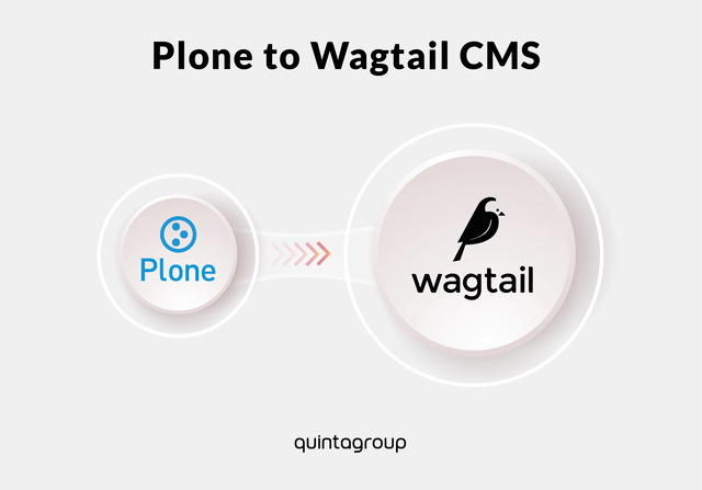 plone_wagtail.png