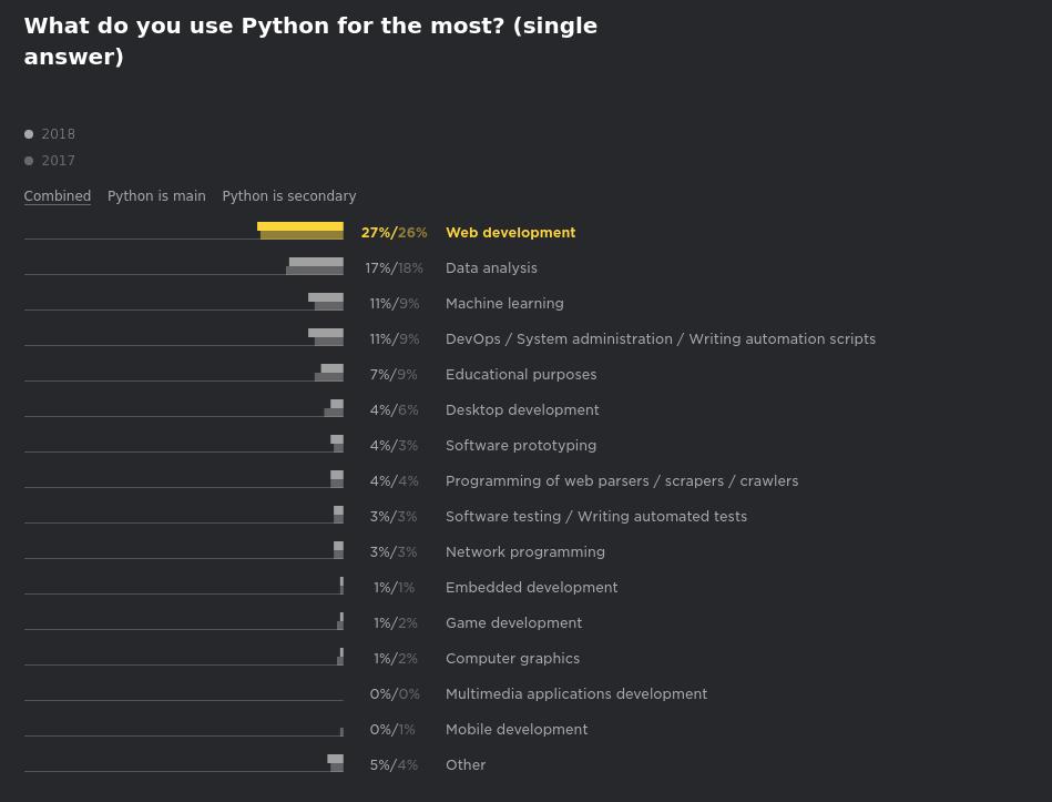 Python for ML and AI.png