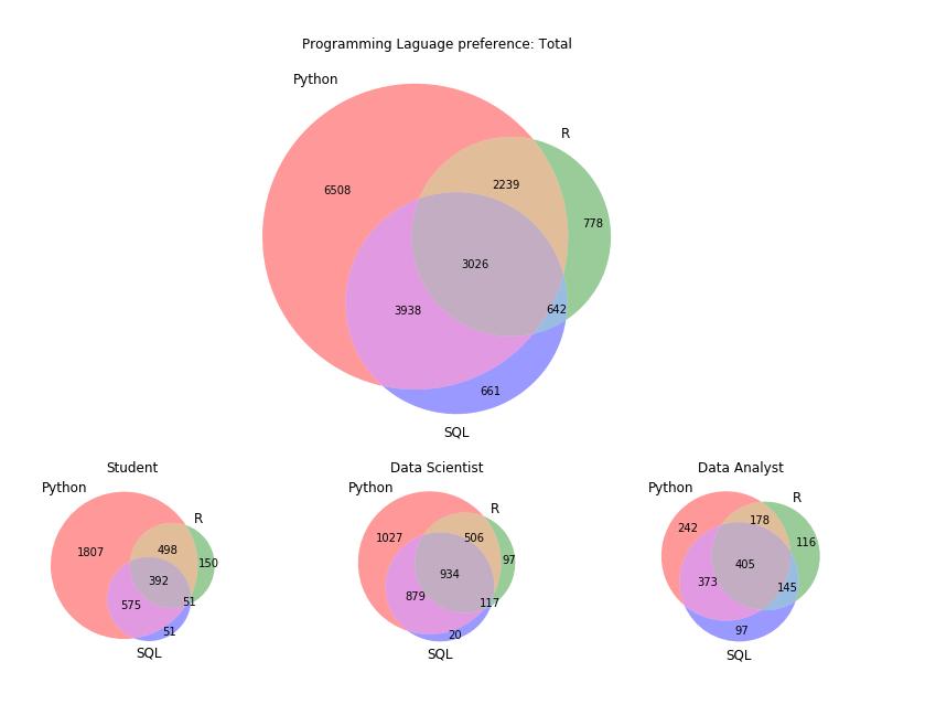 Python for ML and AI4.png