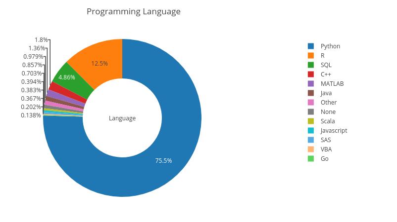 Python for ML and AI5.png