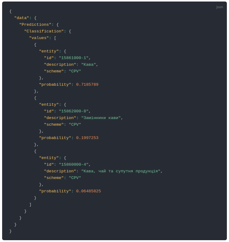 Python for ML and AI8.png
