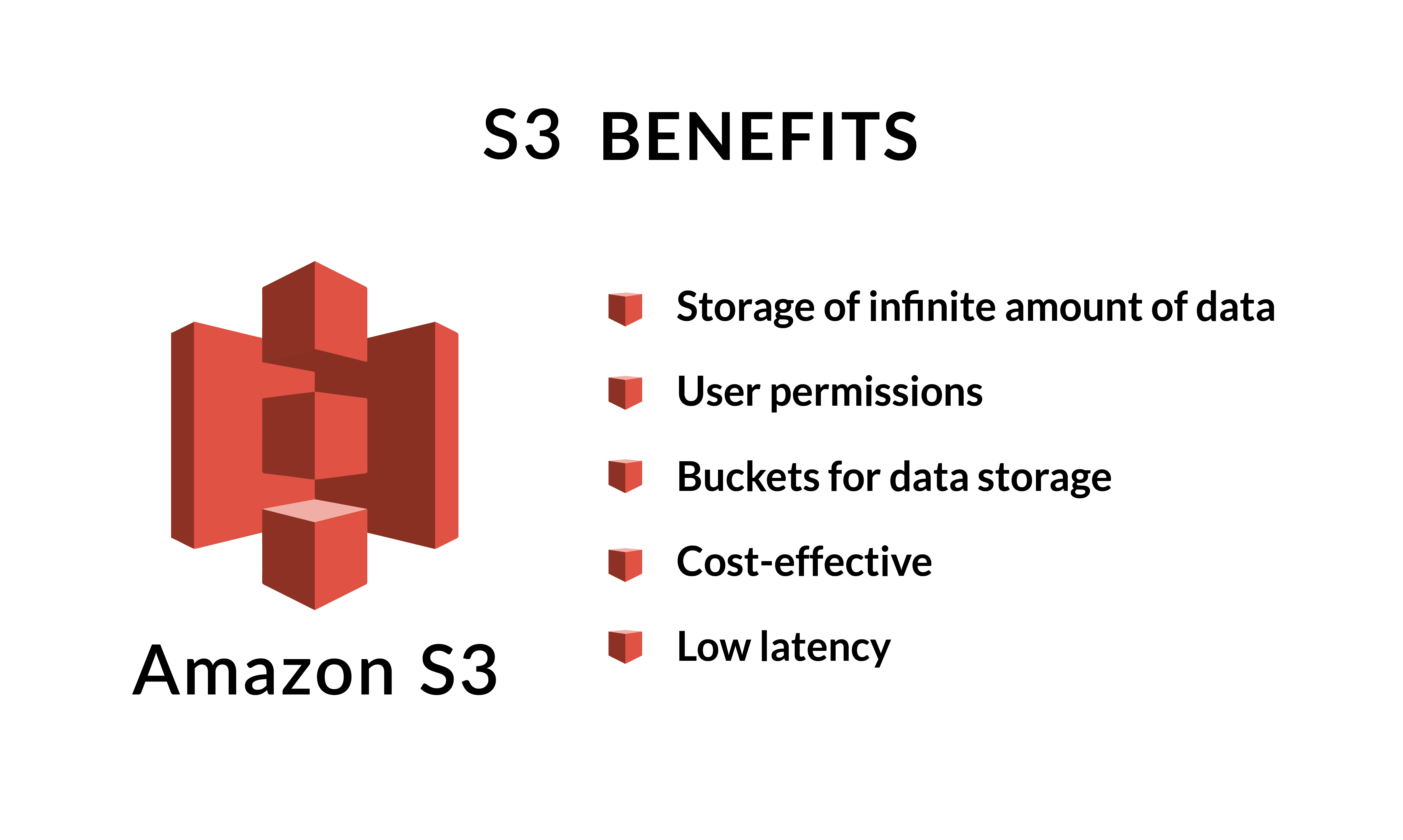 S3 benefits