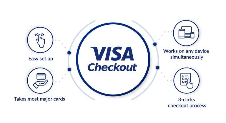 VISA Checkout features