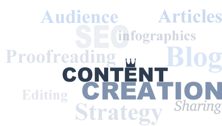 Content Writing Services and Content Creation