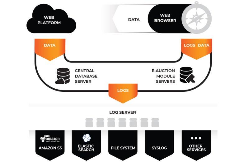 log_server_scheme.png