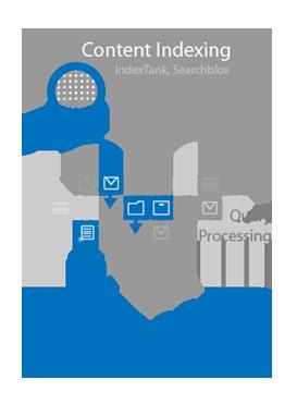 EnterpriseSearch.png