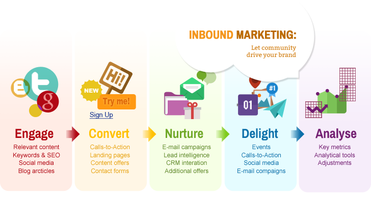 Inbound-marketing.png