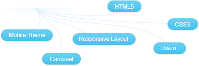 plone_theme.png