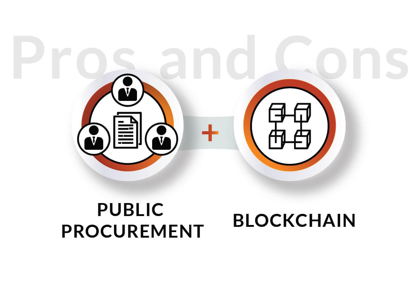 Blockchain  in Public procurement.jpg