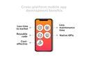 Cross-platform mobile app development benefits.jpg