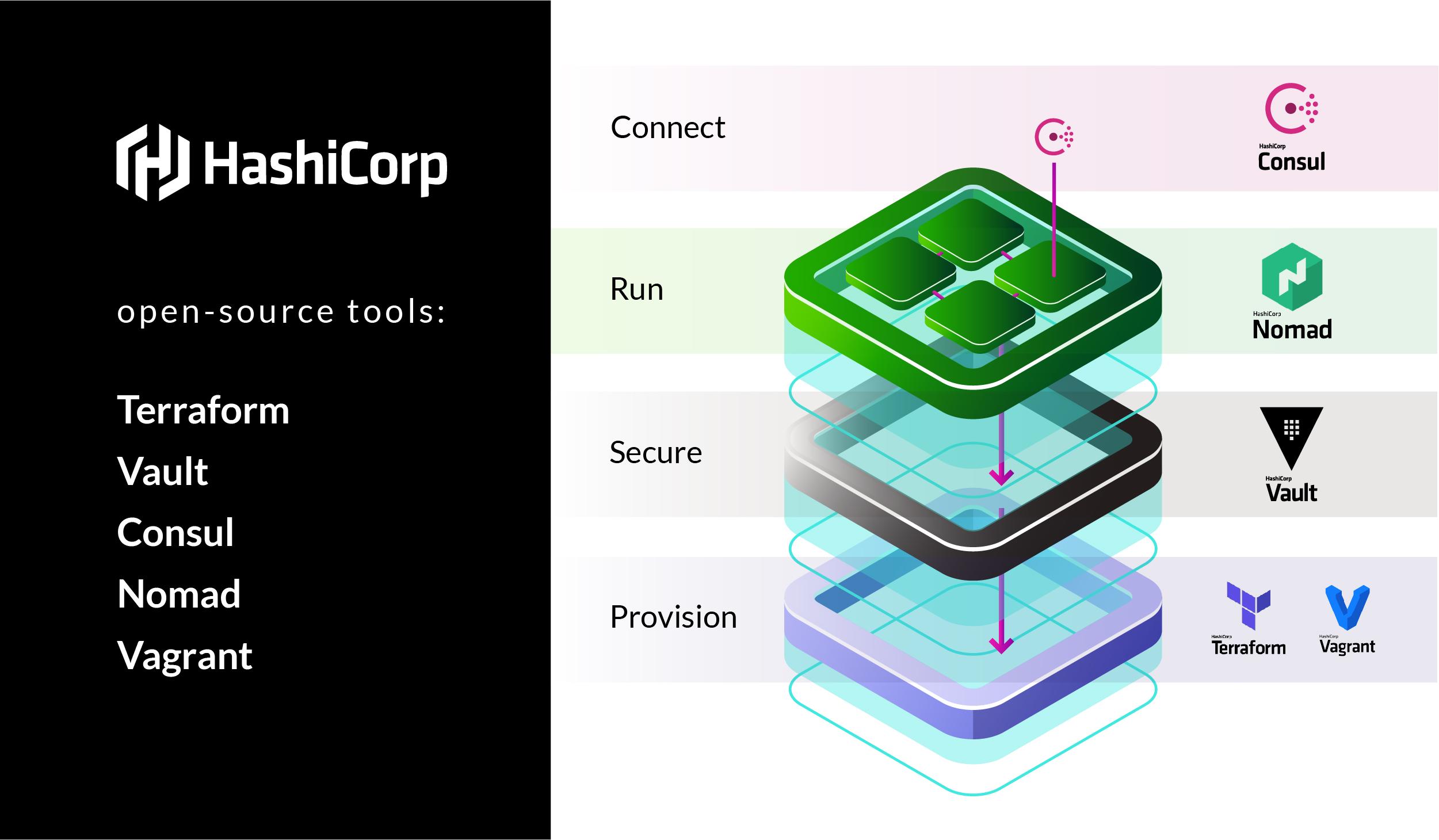 HashiCorp.jpg