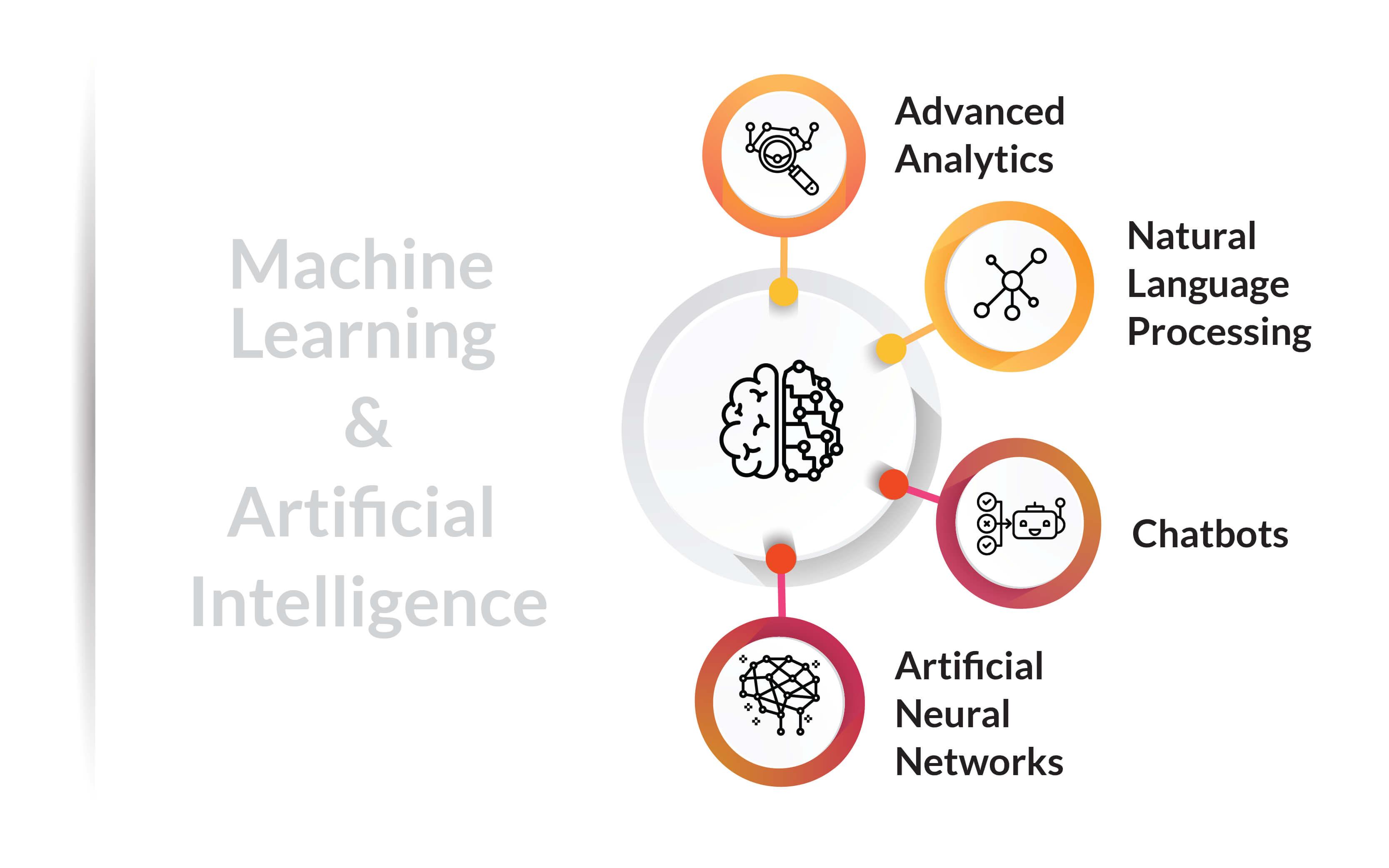 Machine Learning & AI.jpg