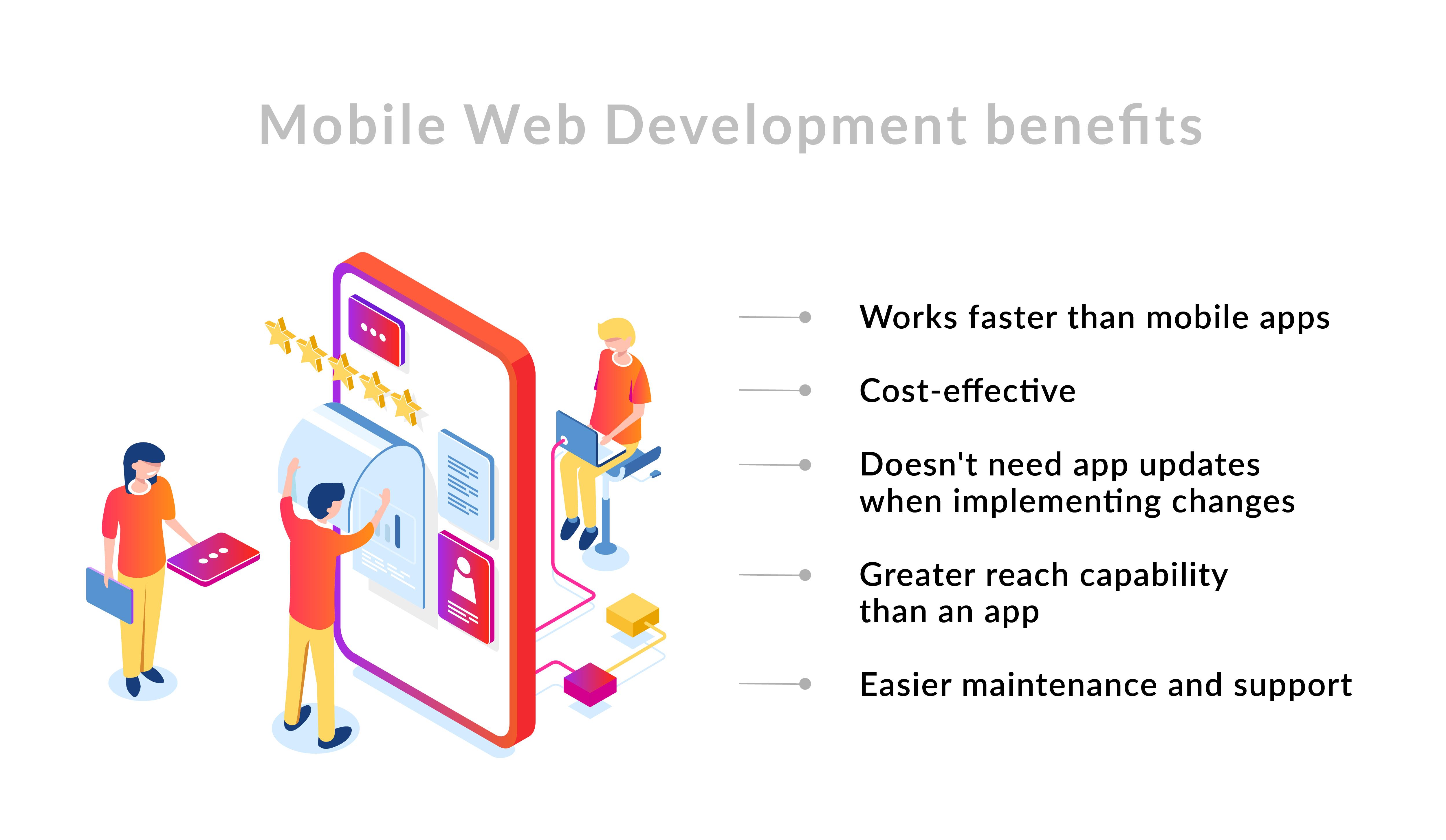 Mobile web development benefits