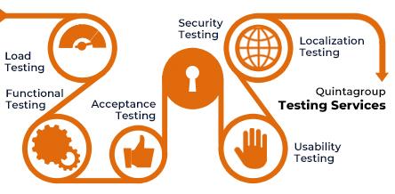 Software testing workflow